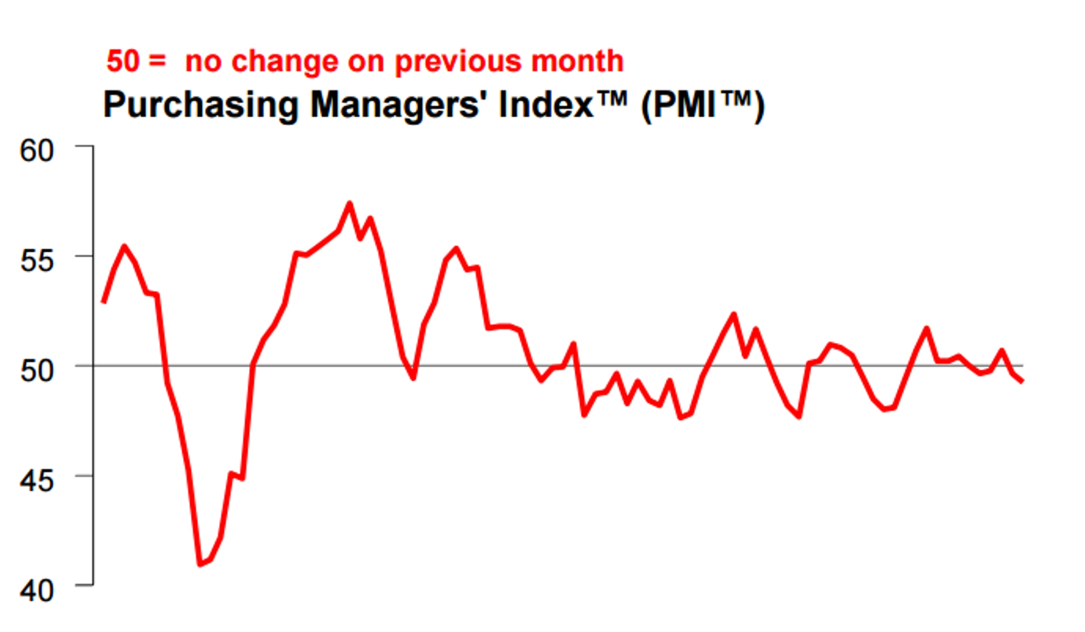 china pmi april1