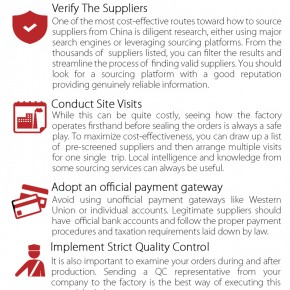 C2W Infographic – Best Sourcing Stratedgy to Avoid Scams