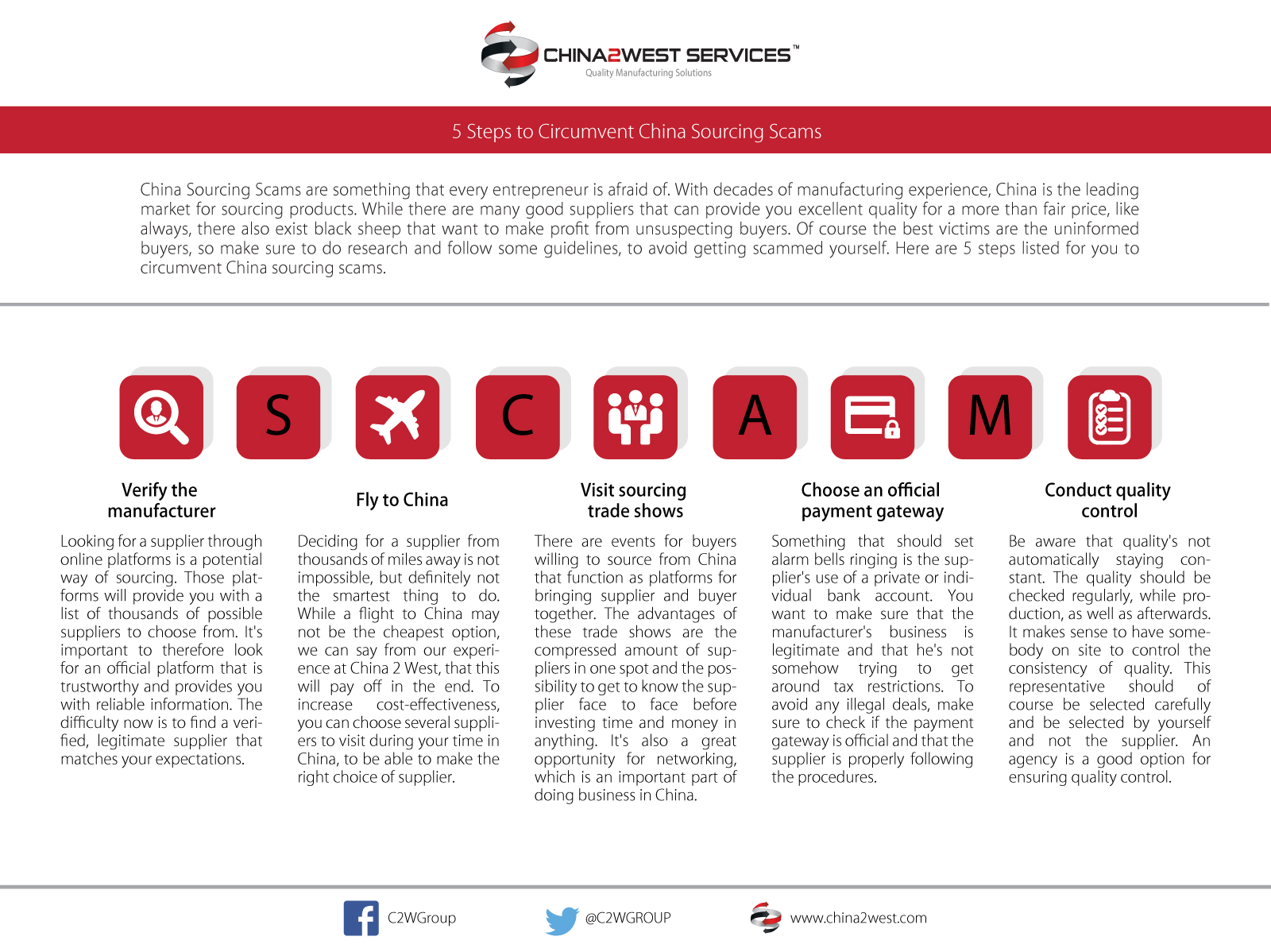 C2W Infographic - 5 Steps to Circumvent China Sourcing Scams