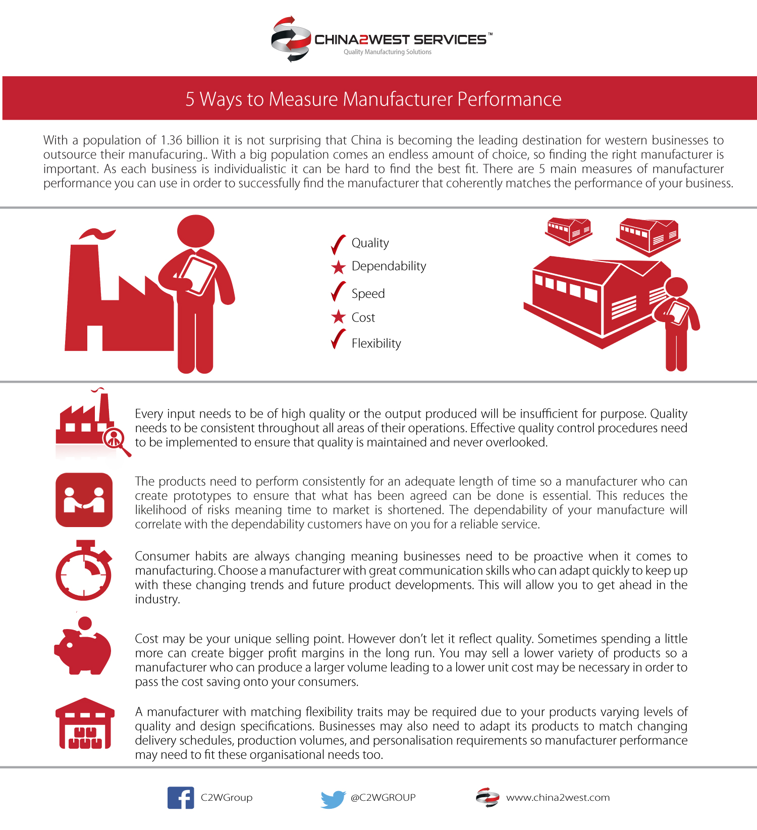 C2W Infographic - 5 Ways to measure manufacturer performance