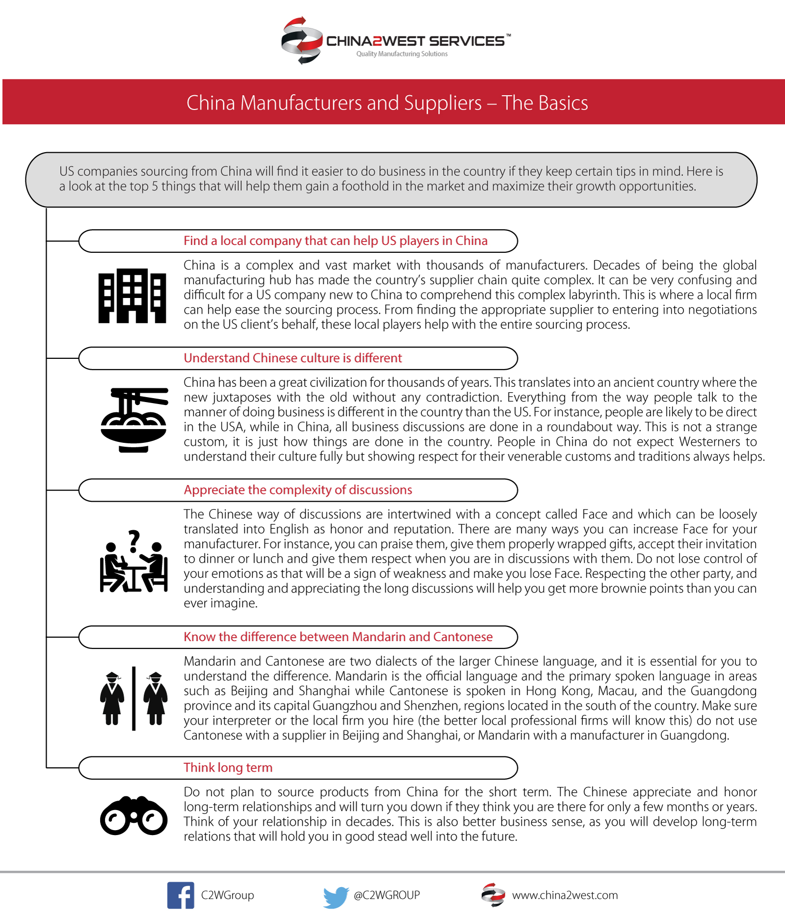 C2W Infographic - China Manufacturers and Suppliers- The Basics
