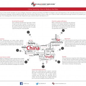 C2W Infographic – China Sourcing How to Reduce the Risks