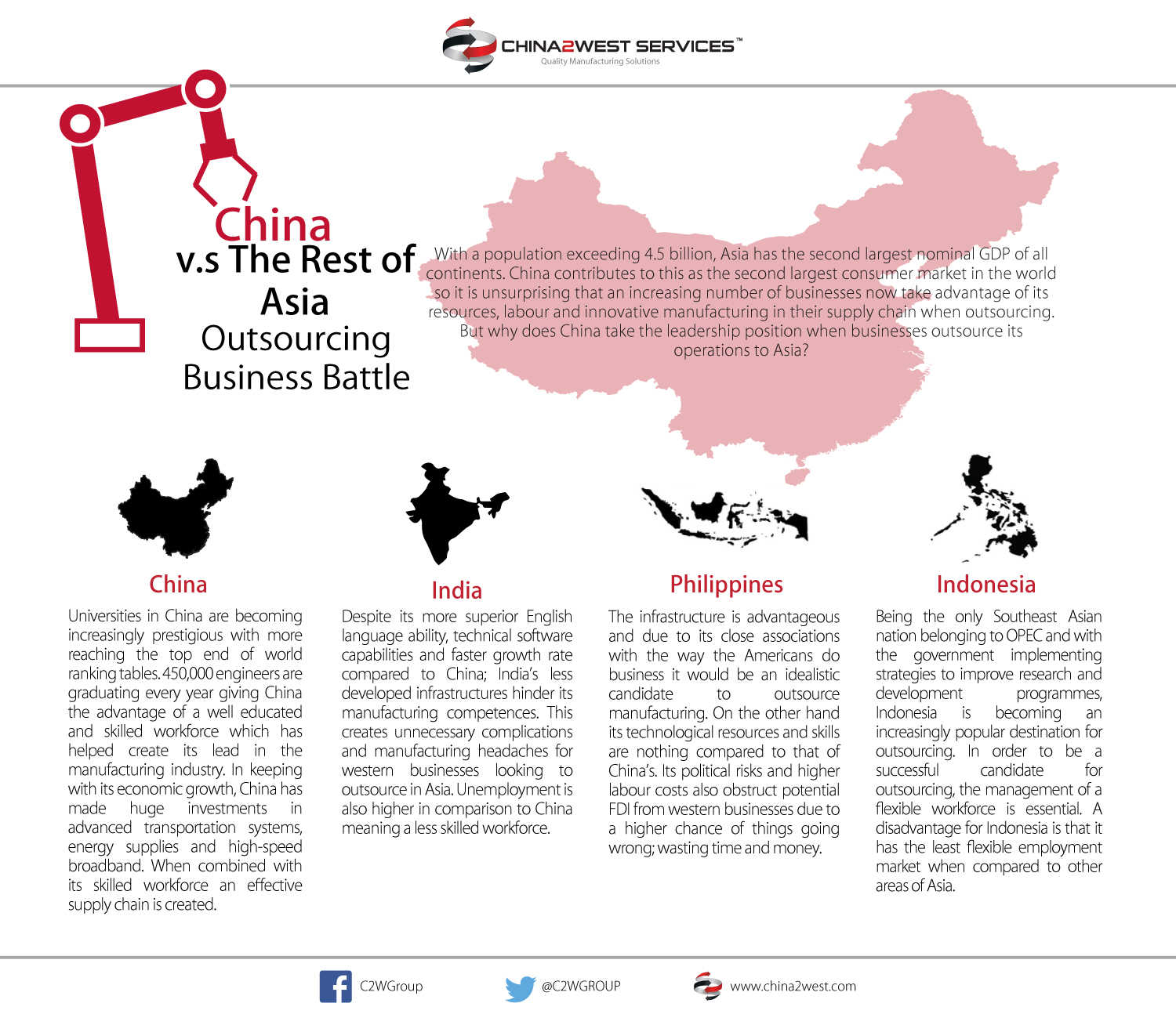 C2W Infographic - China V The Rest of Asia Outsourcing Battle