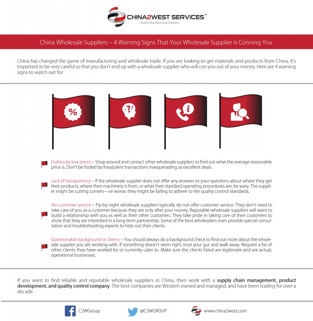 C2W Infographic - China Wholesale Suppliers-4 Warning Signs That Your Wholesale Supplier is Conning You