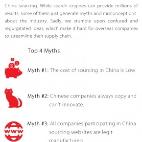 C2W Infographic – Top 4 China Sourcing Myths