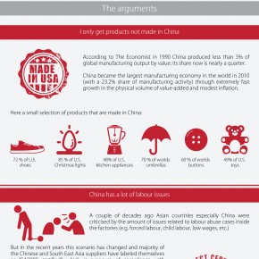 C2W Infographic – Challenging the Misconceptions of Made in China Part 2