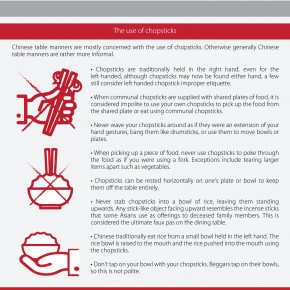 C2W Infographic – Dining Etiquette in China