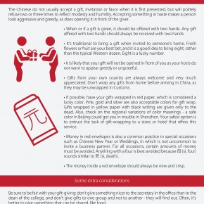 C2W Infographic – Gift Exchanging in China