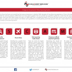 C2W Infographic – 5 Steps to Circumvent China Sourcing Scams