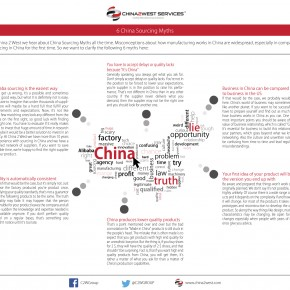 C2W Infographic – 6 China Sourcing Myths