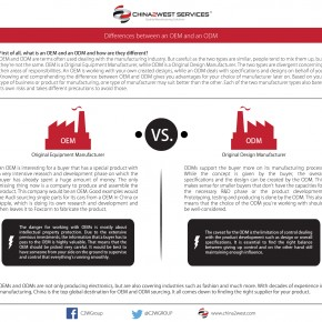 C2W Infographic – Differences between an OEM and an ODM