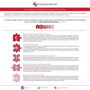 C2W Infographic – The five Biggest Challenges to Doing Business in China