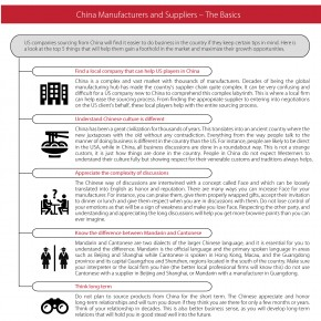 C2W Infographic – China Manufacturers and Suppliers- The Basics