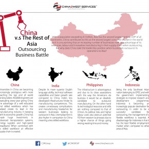 C2W Infographic – China V The Rest of Asia Outsourcing Battle