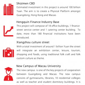 C2W Infographic – Introducing Hengqin