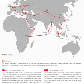 C2W Infographic – One Belt, One Road