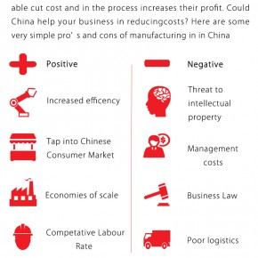 C2W Infographic – Pros and cons of manufacturing in China
