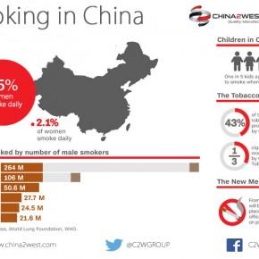 C2W Infographic – Smoking in China