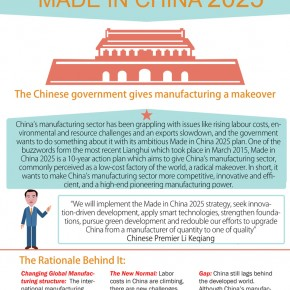 C2W Infographic – Made in China 2025
