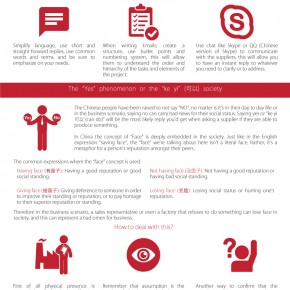 C2W Infographic – Dealing with communication issues with Chinese suppliers