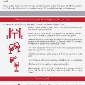 C2W Infographic – Dining Etiquette in China Drinking