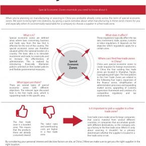 C2W Infographic – Special Economic Zones