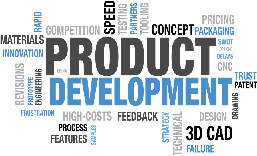 High Quality Product Development in China